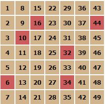 ticketnumbers